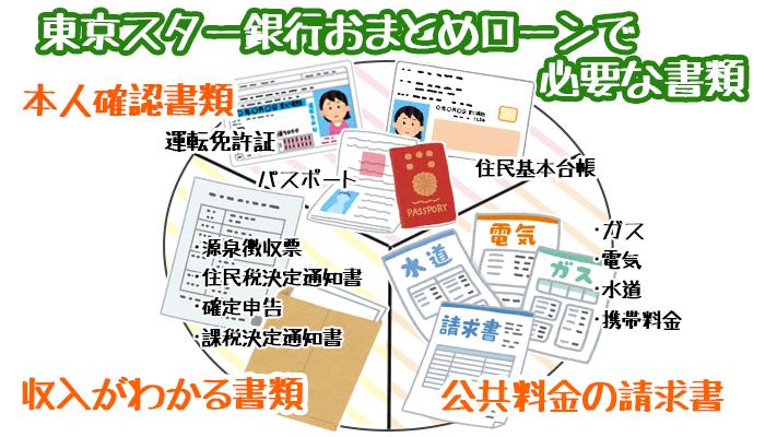 東京スター銀行おまとめローンに最小枚数の必要書類で申し込む方法!