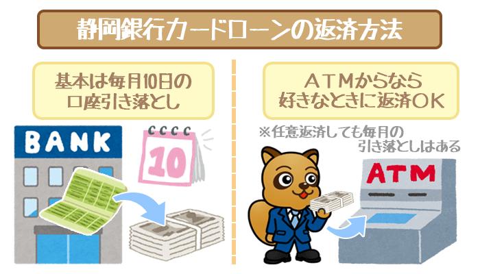 静岡銀行カードローンの返済方法