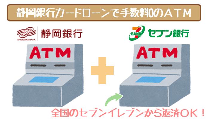 静岡銀行カードローンで手数料0のATM