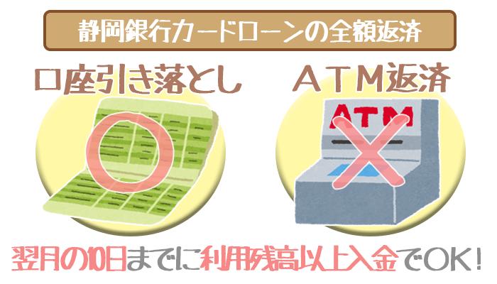 静岡銀行カードローンの全額返済