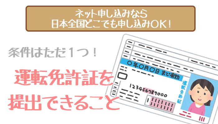 静岡銀行カードローンのネット申し込みには免許証が必須