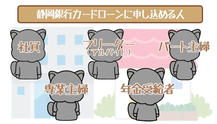 静岡銀行カードローンは幅広い方が申し込める