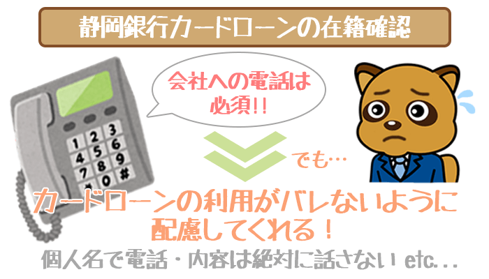 静岡銀行カードローンの在籍確認