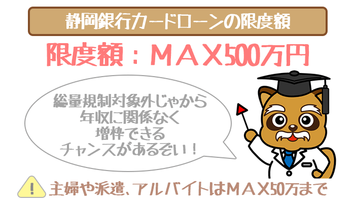 静岡銀行カードローンの限度額は最大500万円