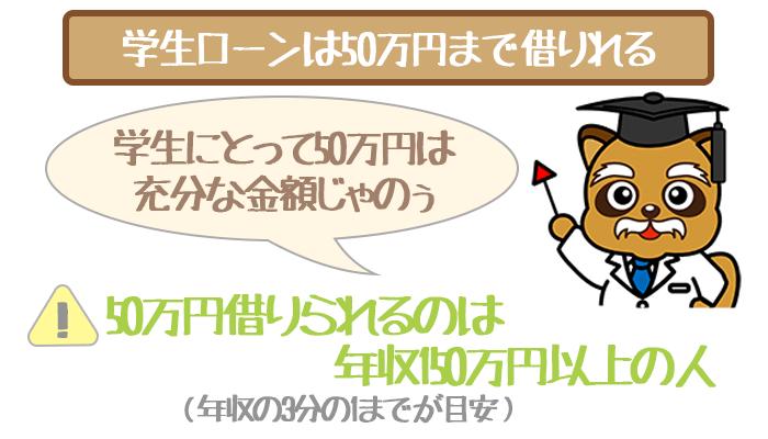 学生ローンの限度額はマックス50万円