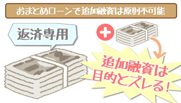 tokyo-star-additional-financing-01