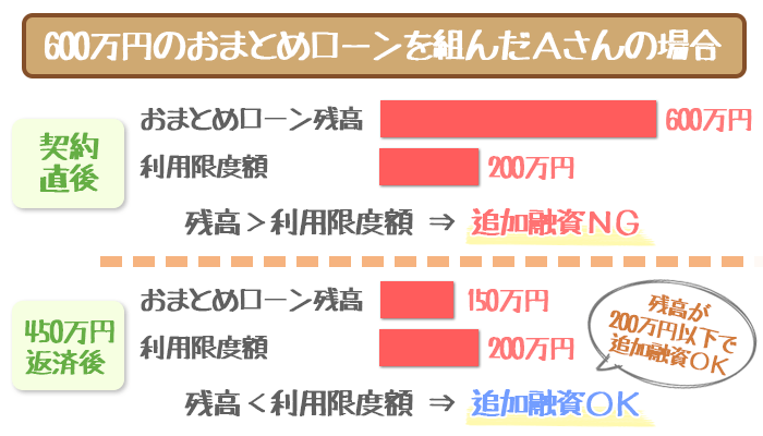 tokyo-star-additional-financing-02