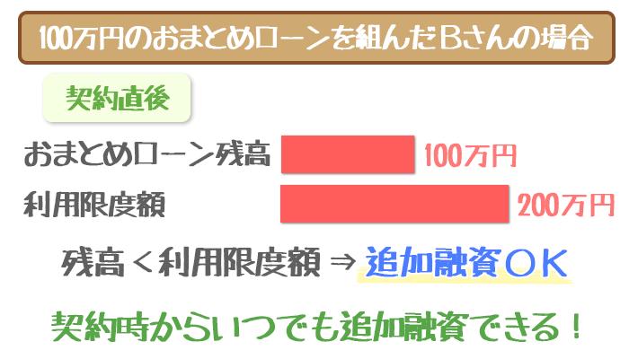 tokyo-star-additional-financing-03