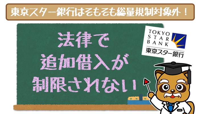 東京スター銀行おまとめローンは追加融資もOK!その方法・条件を解説します。