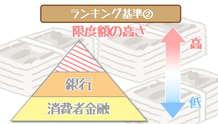bank-cardloan-ranking-02