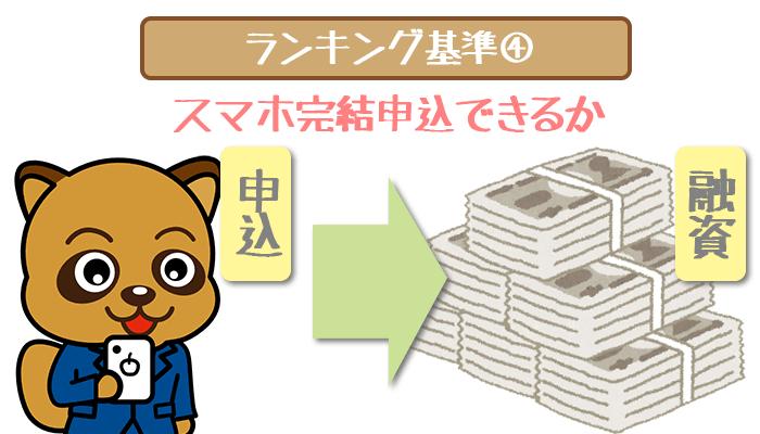 bank-cardloan-ranking-4