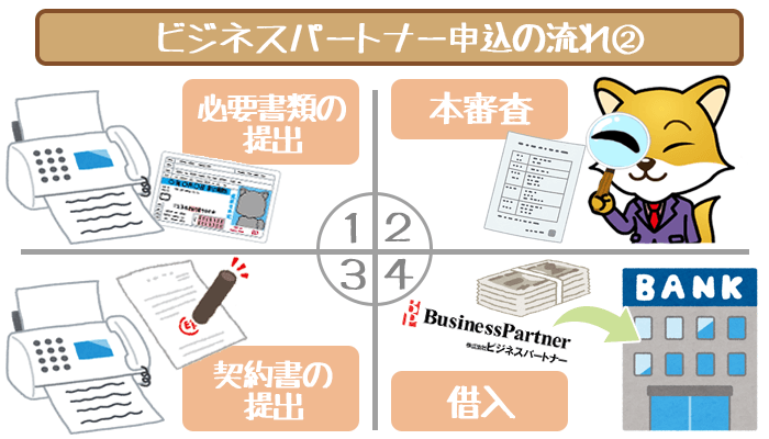 businesspartner-02