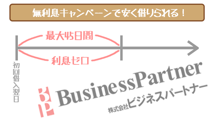 businesspartner-interest-3