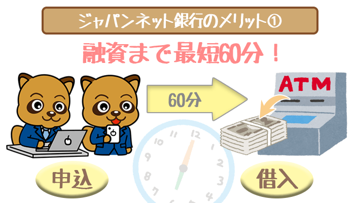 japannetbank-1