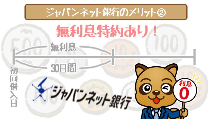 japannetbank-2