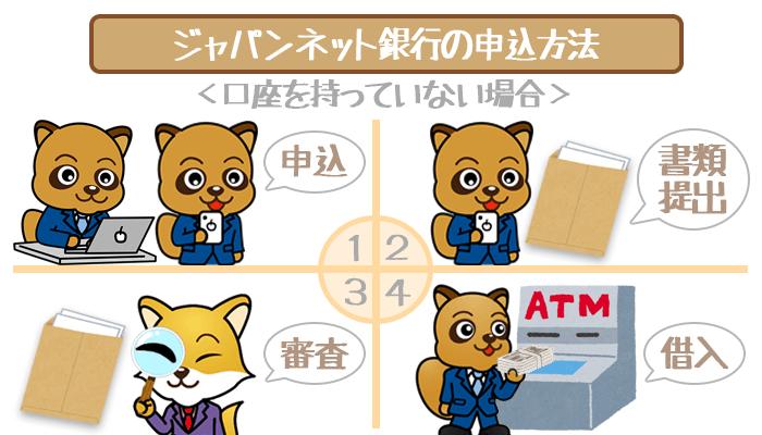 japannetbank-5