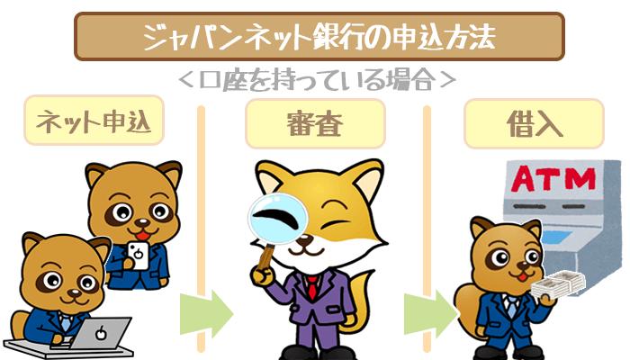 japannetbank-6