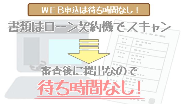 三井住友銀行カードローンのWEB申込