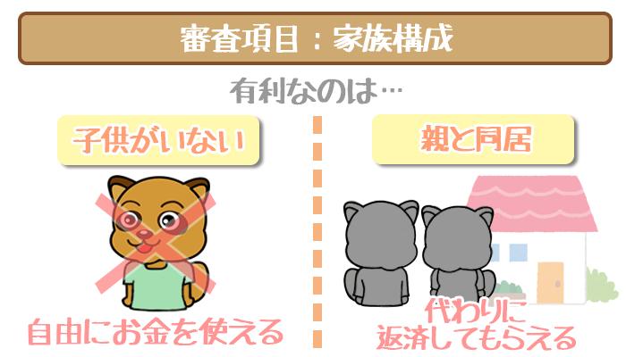 三井住友銀行カードローンの審査項目・家族構成