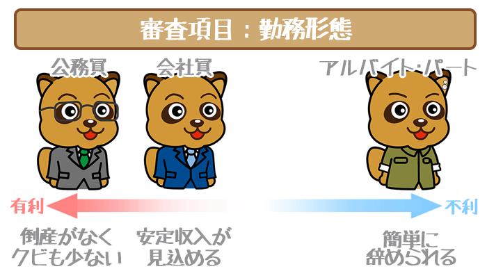 三井住友銀行カードローンの審査項目・勤務形態