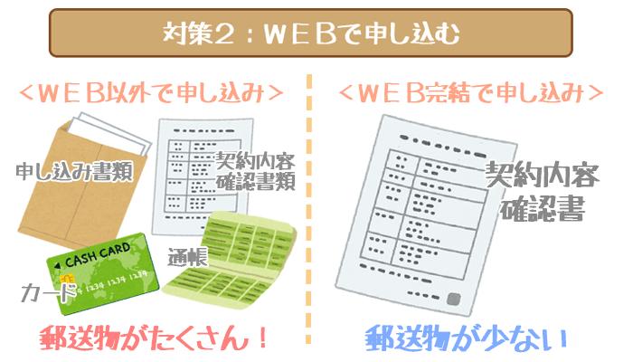 みずほ銀行WEBで申し込む