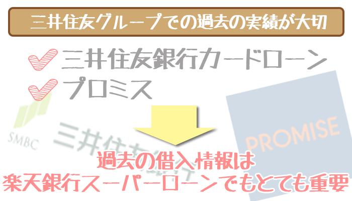楽天銀行スーパーローンの審査
