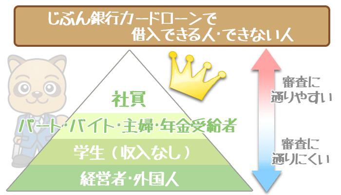 student-housewife-jibunbank-2