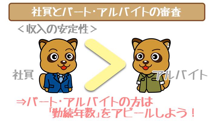 student-housewife-jibunbank-3