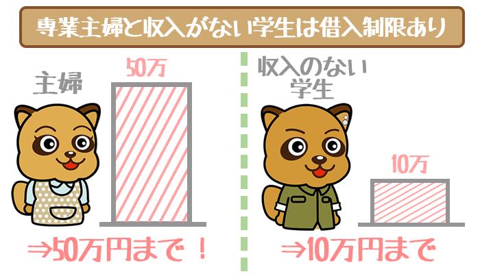 student-housewife-jibunbank-4