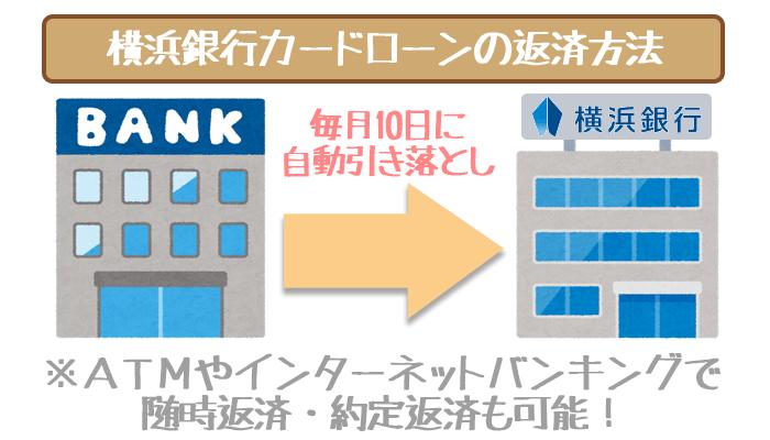yokohamabank-13