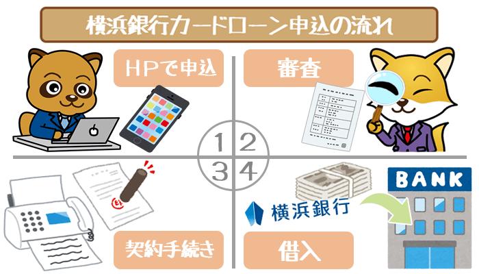 yokohamabank-7