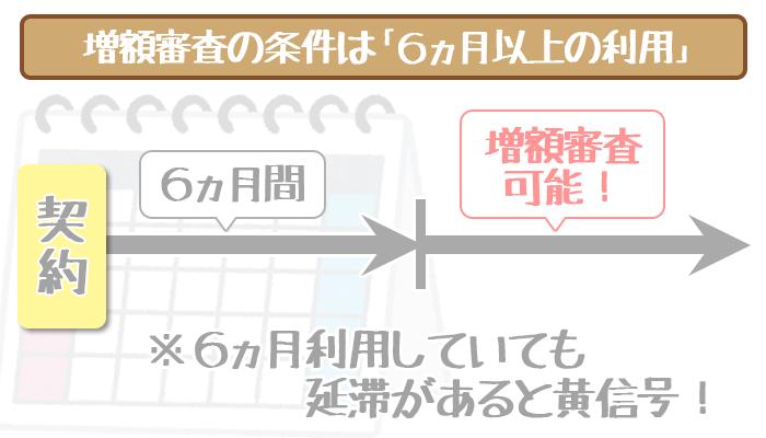 aiful-increase-credit-limit-3