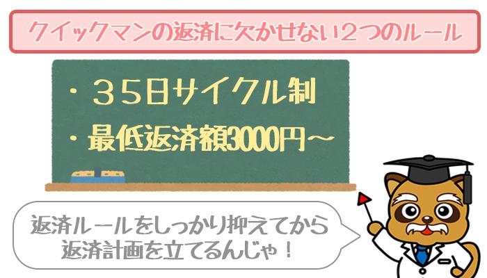hokuriku-quickman-best-repay-2