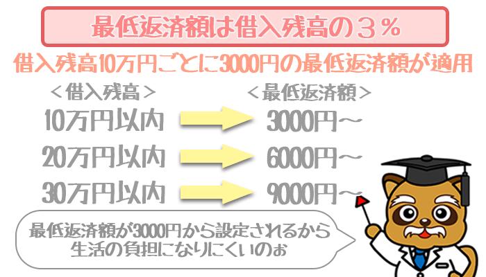 hokuriku-quickman-best-repay-4