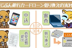 jibunbank-refinancing-4