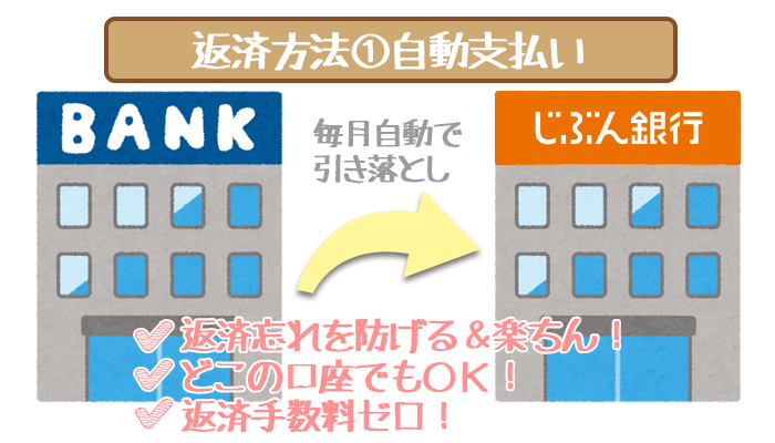 jibunbank-repayment-2