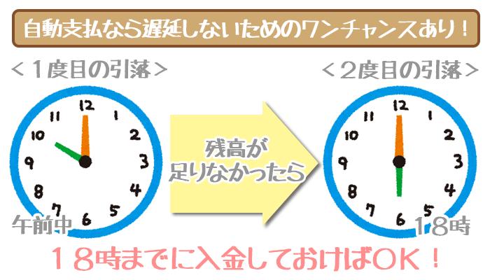 jibunbank-repayment-delay-2