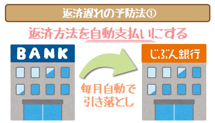 jibunbank-repayment-delay-6