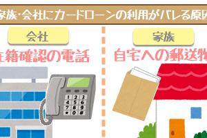 mitsuisumitomo-employment-check-1