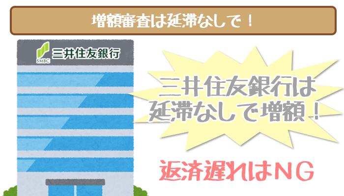 三井住友銀行カードローンの増額審査と延滞
