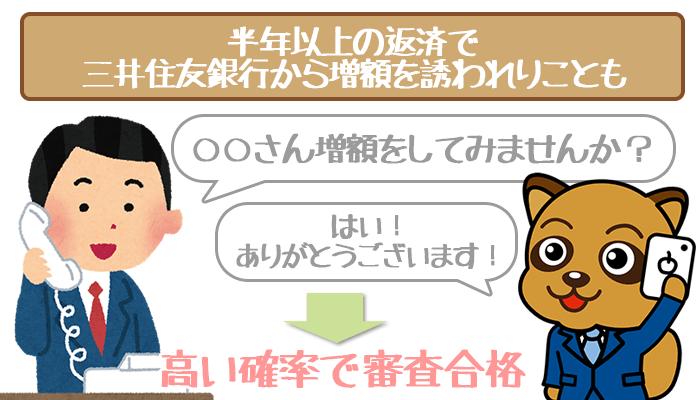 三井住友銀行カードローンの増額審査のお誘い