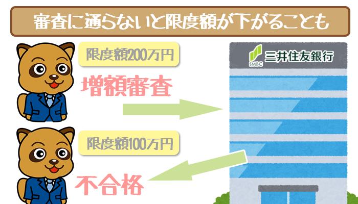 三井住友銀行カードローンの増額審査と限度額