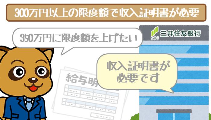 三井住友銀行カードローンの収入証明書