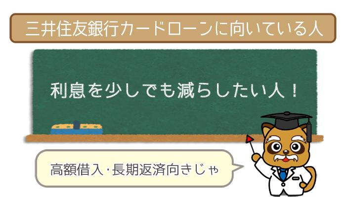 三井住友銀行カードローンの利用に向いているのは利息を少しでも減らしたい人