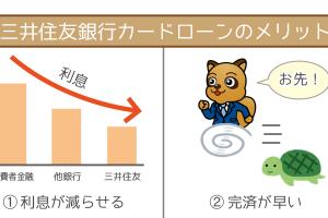 三井住友銀行カードローンのメリット