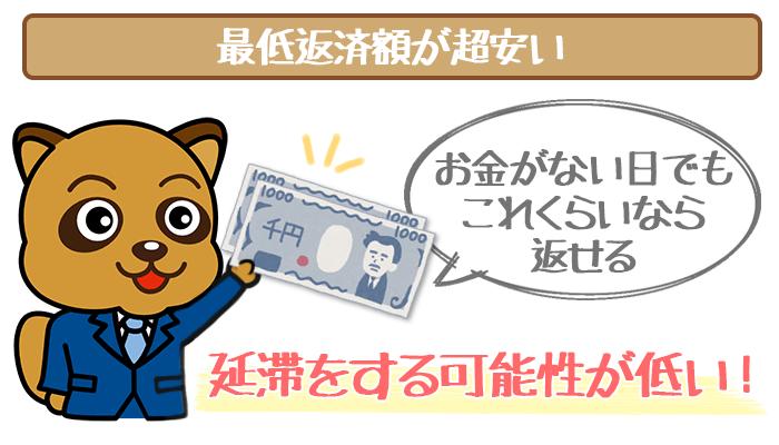 三井住友銀行カードローンの最低返済額はいくら?返済方式も合わせて紹介!