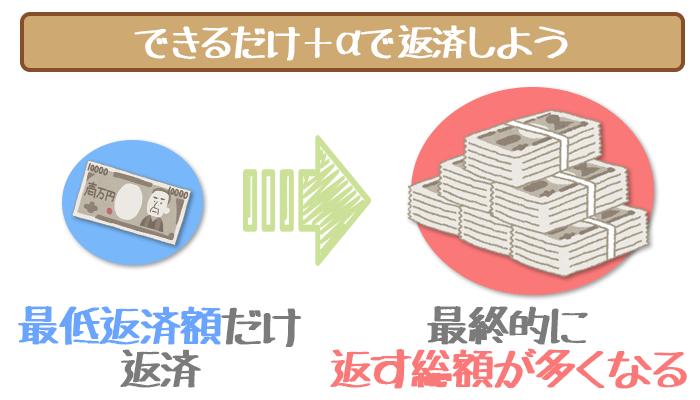 三井住友銀行カードローンは最低返済額よりも多く返済