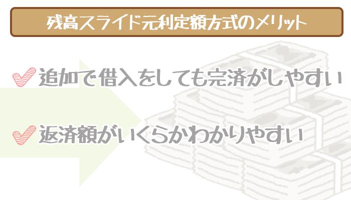 三井住友銀行カードローンの残高スライド元利定額方式