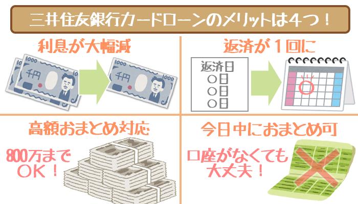 おまとめローンは三井住友銀行カードローンで!無駄な利息払ってない?