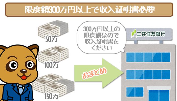 三井住友銀行カードローンと収入証明書